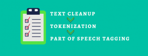 text analysis-unstructured text processing steps
