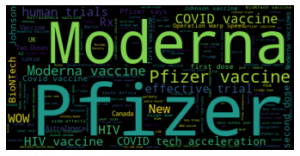 most used keywords wordcloud for COVID vaccines related tweets